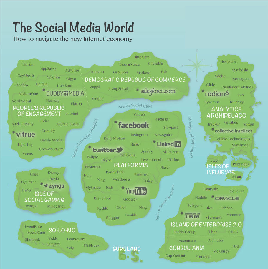 Social-Media-Map - Small Business Marketing Company - Small Business Consultant